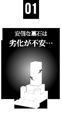 01 安価な墓石は劣化が不安・・・